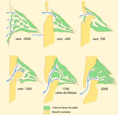 Formation du bassin d'Arcachon. © DR