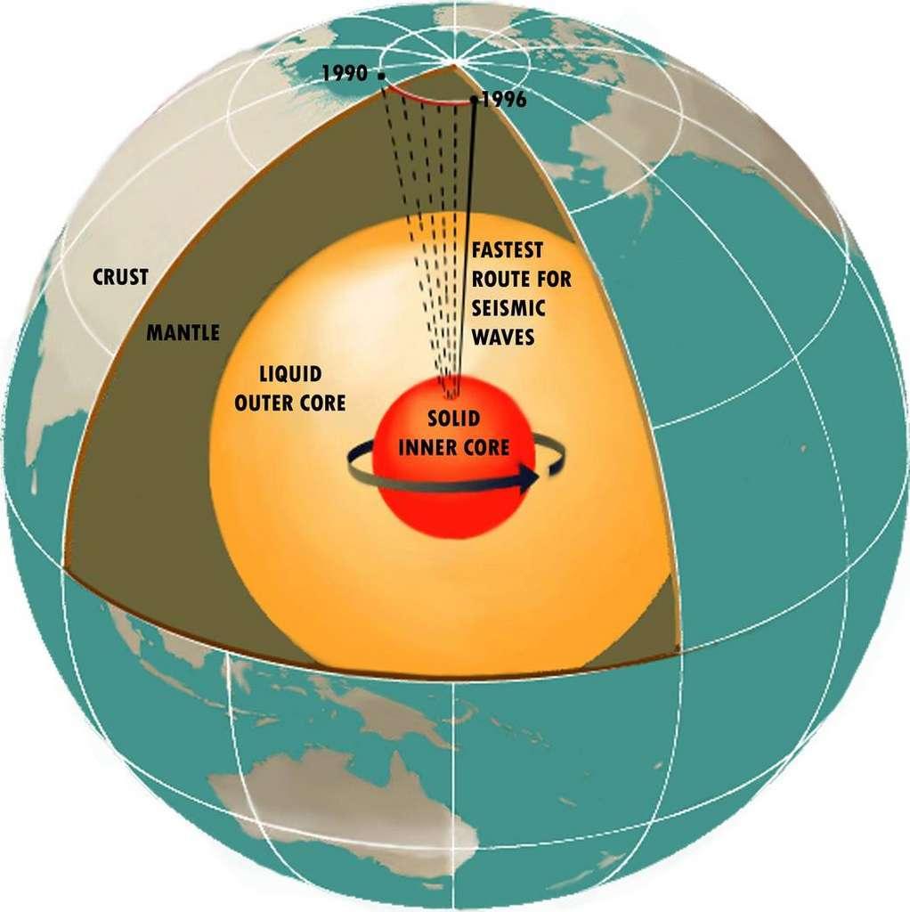 Schéma des couches internes de la Terre et du chemin de propagation le plus rapide des ondes sismiques. © Nasa