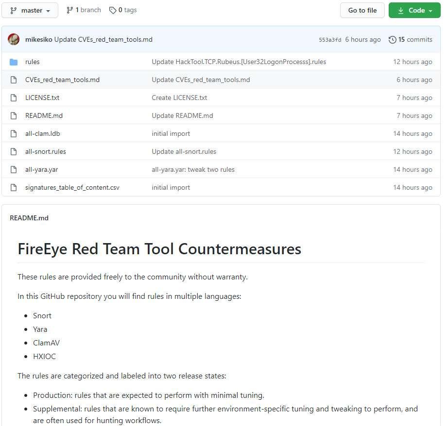 Sur Github, FireEye met à la disposition des développeurs des solutions pour contrer ses propres outils de piratage, volés par les hackers. © Futura