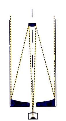Télescope à montage Cassegrain : l'objectif est constitué d'un miroir primaire parabolique concave et d'un miroir secondaire hyperbolique convexe. Il focalise les rayons lumineux au foyer de l'instrument, situé derrière le miroir primaire perçé d'un trou. © Reproduction et utilisation interdites