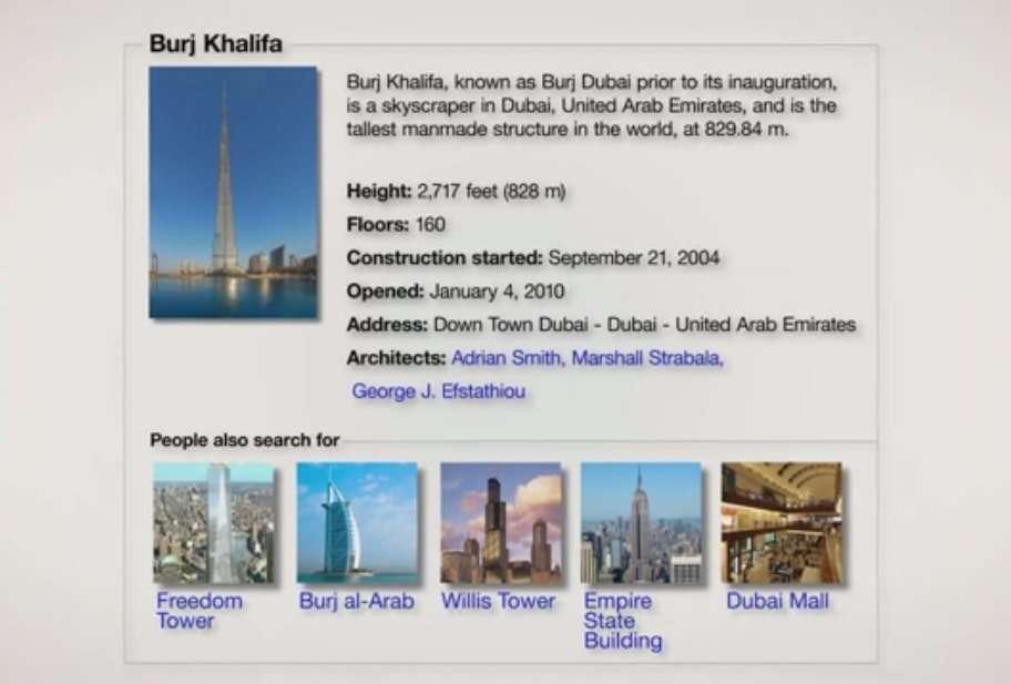 Extrait de la vidéo de présentation de Knowledge Graph, fonction intégrée au moteur de recherche. La requête « Burj Khalifa » (la plus haute tour du monde, à Dubaï) renvoie des informations textuelles et des images. © Google