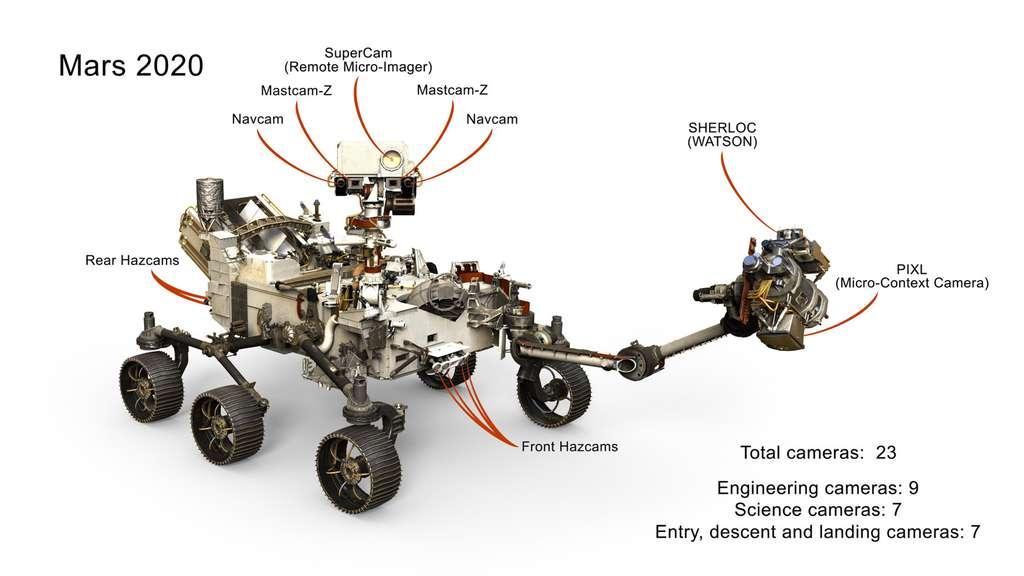 Les 23 caméras embarquées sur Mars 2020. Ce rover filmera et photographiera en plusieurs dimensions comme aucune autre mission sur Mars auparavant. © Nasa, JPL-Caltech