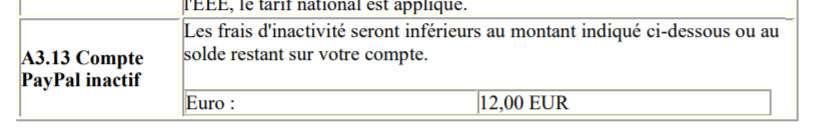 Ce n'est qu'à la 86e des 88 pages du Contrat d'utilisation que l'on découvre cette mention sur les frais d'inactivité. © Futura