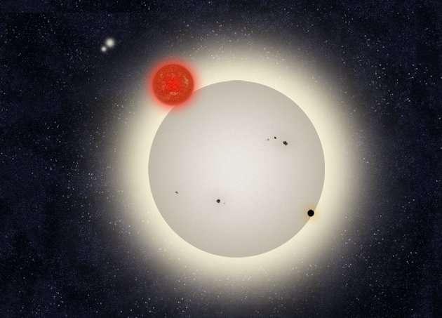 Une vue d'artiste du transit de PH1 (le cercle noir en bas à gauche) devant la plus grosse des deux étoiles (représentée comme une étoile ressemblant au Soleil) autour desquelles tourne cette exoplanète. C'est ce transit, trahi par une très légère baisse de luminosité, qu'ont repéré les astronomes amateurs du programme Planet hunters en analysant les données du télescope spatial Kepler. Le compagnon de la grande étoile est représenté comme une naine rouge. Plus loin, deux étoiles tournent elles aussi, comme des planètes... © Haven Giguere/Yale