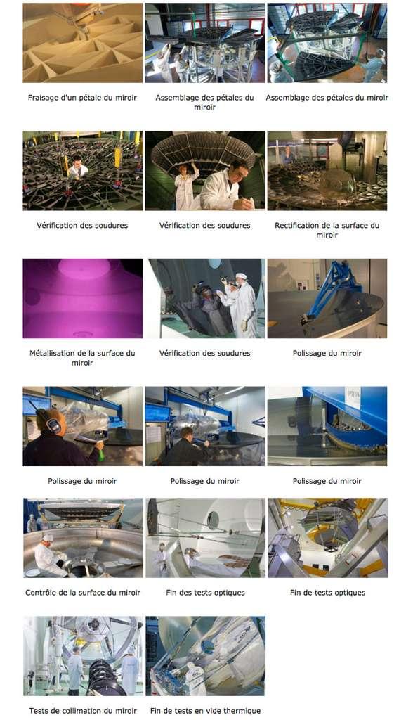 En un clin d'œil, les différentes étapes de la construction du miroir primaire d'Herschel. © P. Dumas, Esa