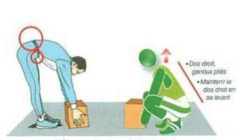 Bonne posture pour soulever une charge et prévenir le mal de dos. © Domicil gym