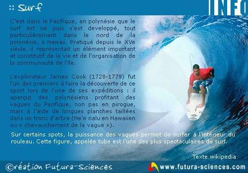 Surf Carte Virtuelle