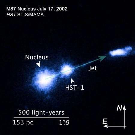 De gauche à droite et dans l'ultraviolet, le noyau de M87, HST-1 et une extrémité du jet de particules émis par le trou noir supermassif de la galaxie géante en 2002. Le flash en ultraviolet de HST-1 est bien visible. Crédit : Nasa, Esa et J. Madrid (McMaster University)