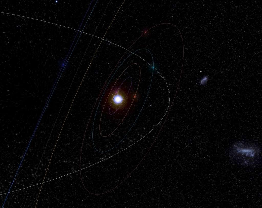 Le courant de l'essaim météoritique des Lyrides, coupant l'orbite de la Terre. © IMO.net