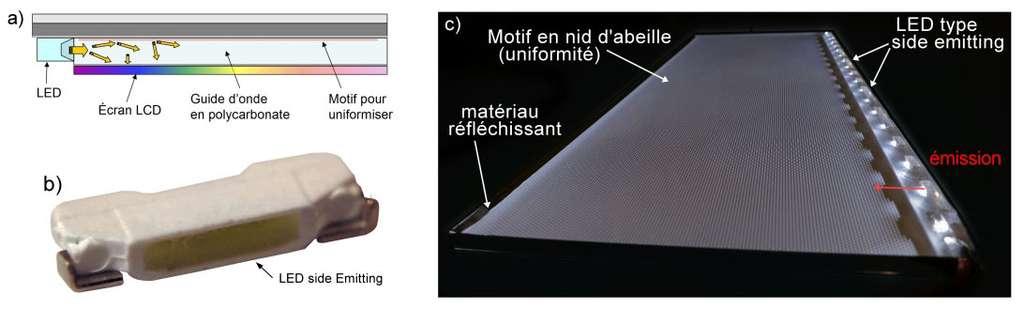 Le rétroéclairage d'écran à cristaux liquides est l'un des marchés les plus importants pour les Led de nos jours. © Led Engineering Development