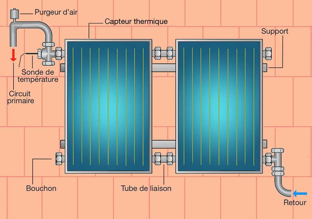 Un purgeur d'air est prévu au point le plus haut du circuit primaire (aller). La sonde montée sur le té de raccordement est chargée de communiquer en temps réel avec la régulation, à laquelle elle doit être reliée par le fil souple. © M.B. Futura Sciences