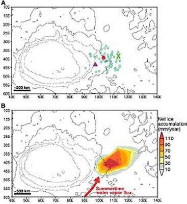 Carte topographique du bassin d'Hellas. Figure 2A, les marques géométriques correspondent aux structures géologiques particulièrement riches en glace et aux glaciers rocheux rassemblés dans cette région (le point rouge et la croix verte marquent respectivement le « glacier-sablier » et la langue glaciaire présentés ci-dessus), Figure 2B, accumulation de la glace d'eau en millimètres par année martienne prédite par le modèle numérique avec une obliquité de 45°, en supposant une calotte de glace d'eau au pôle sud. © LMD/IPSL. CNRS.