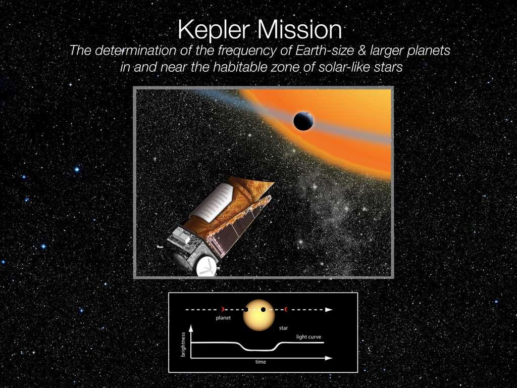Une vue d'artiste de Kepler chassant les transits planétaires d'exoplanètes. © Nasa