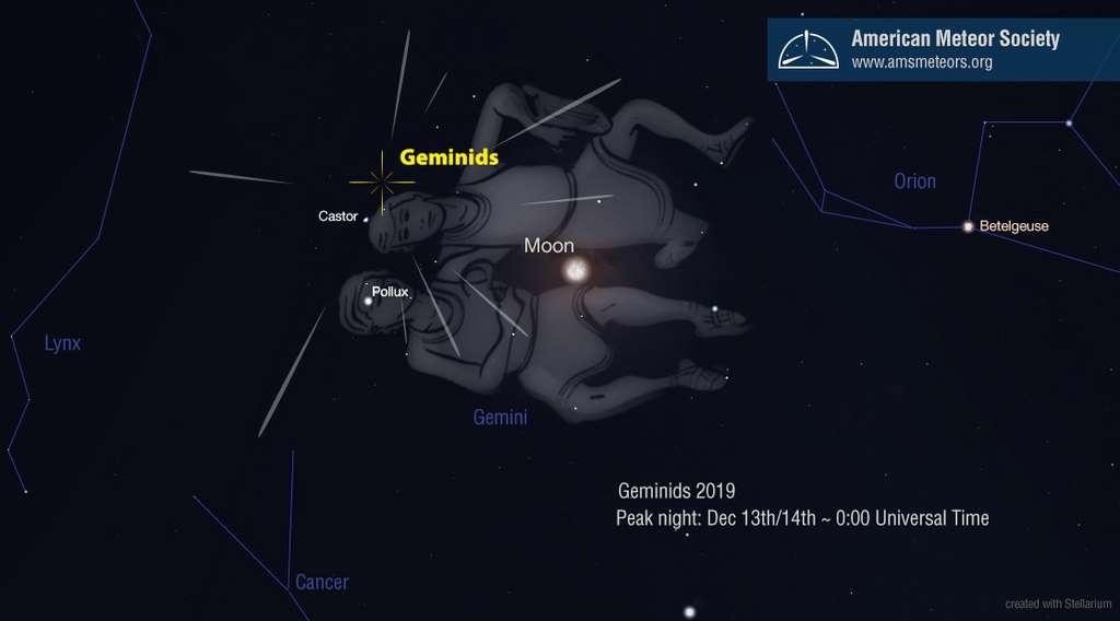 En 2019, la Lune brillera entre Castor et Pollux, dans les Gémeaux, le soir du maximum d'activité de la pluie d'étoiles filantes des Géminides. © AMS