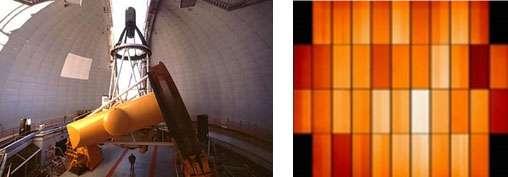La caméra MegaPrime (à gauche), construite par le CEA, est installée au télescope du CFH, à Hawaï. Il s'agit d'une caméra constituée d'une mosaïque de 40 CCD (à droite). Cette caméra couvre un champ de 1 degré x 1 degré sur le ciel. La surface couverte permet, avec des observations séparées de quelques jours, de toujours avoir des supernovae qui explosent dans la zone de ciel considérée. © CEA/CFH