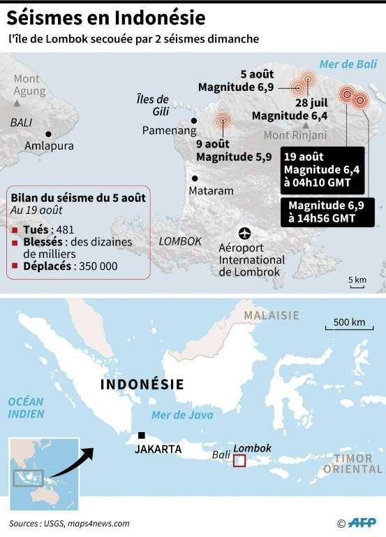 Séismes en Indonésie. © Laurence CHU – AFP