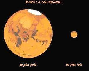 Mars la vagabonde... Crédits : APM