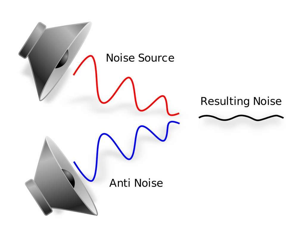 Le principe de la réduction de bruit active ©Wikipedia