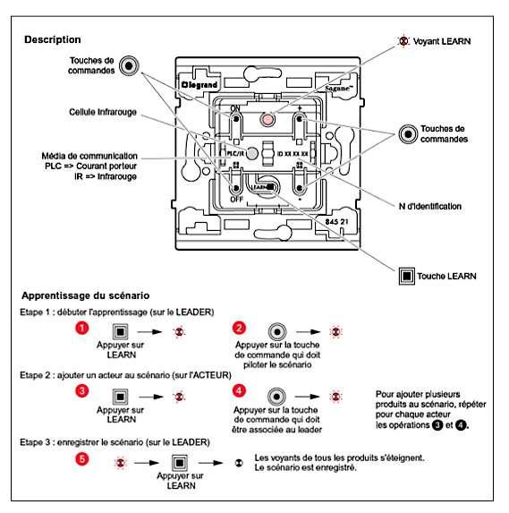 Cet intervariateur peut participer à 16 scénarios différents. À partir de ses touches ON et OFF, il commande (LEADER) les groupes d'éclairages (ACTEURS) qui lui sont associés. Pour enregistrer un niveau lumineux, le principe consiste à appuyer successivement sur la touche LEARN puis sur l'une des touches de commande + ou -. Chaque zone est configurée en lui attribuant un nombre d'impulsions particulier : un, deux, trois… À chaque impulsion le voyant LEARN clignote, d'abord lentement puis rapidement. L'opération se répète sur chaque récepteur des zones sélectionnées. Si l'on veut changer de scénario, il faut tout effacer puis établir une autre répartition. La procédure est identique pour programmer une installation centralisée de volets roulants. Seule différence, les commandes comportent trois touches : montée, arrêt et descente. Fréquence 868,3 MHz. Système In One By © Legrand