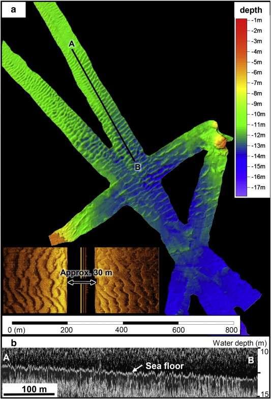 Les images obtenues par sonar à balayage latéral. On observe les ondulations dans la partie inférieure de la baie de Kesennuma. Sur cette image (a), les profondeurs autour des grandes formes de relief sont indiquées par la barre de couleur, en haut à droite. Le petit encart en bas (b) est le résultat de l'enquête de sondage menée en février 2009 le long de la ligne A-B. Celui-ci ne montre aucune forme de relief. © Haraguchi et al., Marine Geology