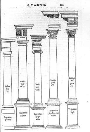 Représentation des ordres architecturaux selon Sebastiano Serlio, au XVIe siècle. Le piédestal de la seconde colonne (ordre dorique) est un rectangle dont les dimensions vérifient la « proportion diagonale », c'est-à-dire que longueur/largeur = √2.