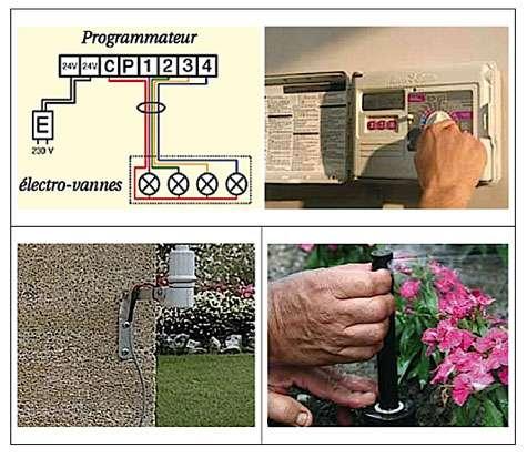 Réglez bien votre système de programmation pour ne pas consommer trop d'eau. © Rain Bird