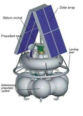 Représentation de Phobos-Grunt
