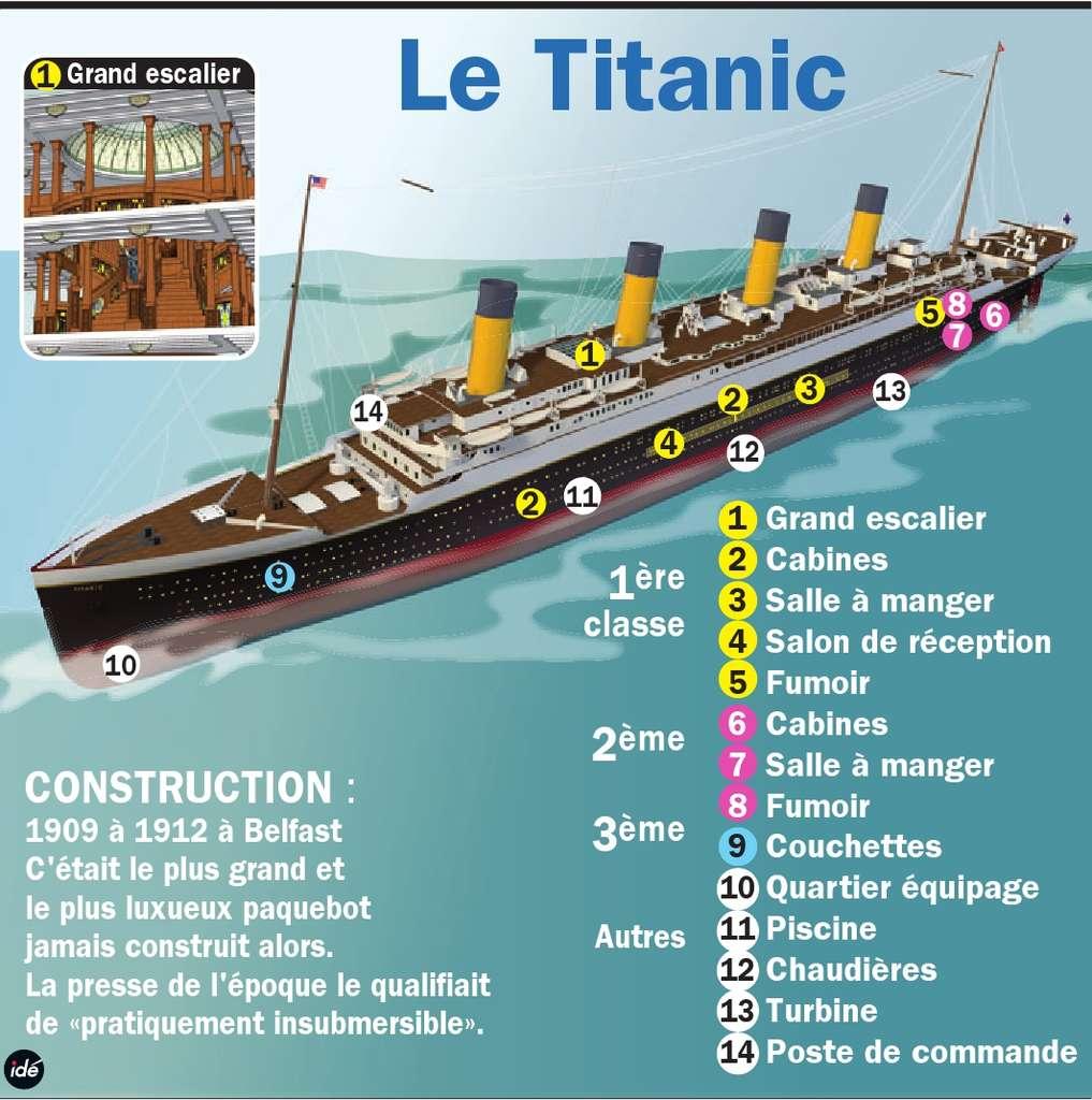 Composition du RMS Titanic. Ce paquebot transatlantique était équipé d'une piscine intérieure, de bains turcs et même d'une salle de squash. © Idé