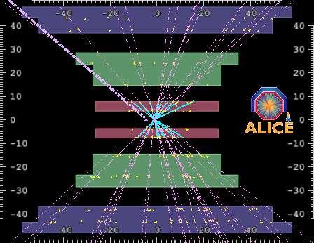 Les premières collisions de faisceaux dans Alice. Crédit : Cern