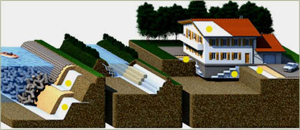 Quelles sont les utilisations des géotextiles dans la construction ? Ici, un schéma de Novintiss, reproduit avec la permission de l'entreprise. © EDP Sciences, tous droits réservés