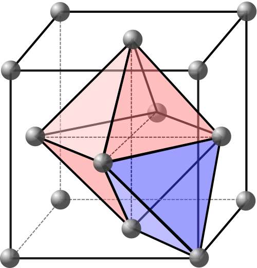 Les sites interstitiels dans une structure de type cubique à faces centrées sont octaédriques (en rouge) et tétraédriques (en bleu). © Christophe Dang Ngoc Chan, Wikimedia Commons, GNU 1.2