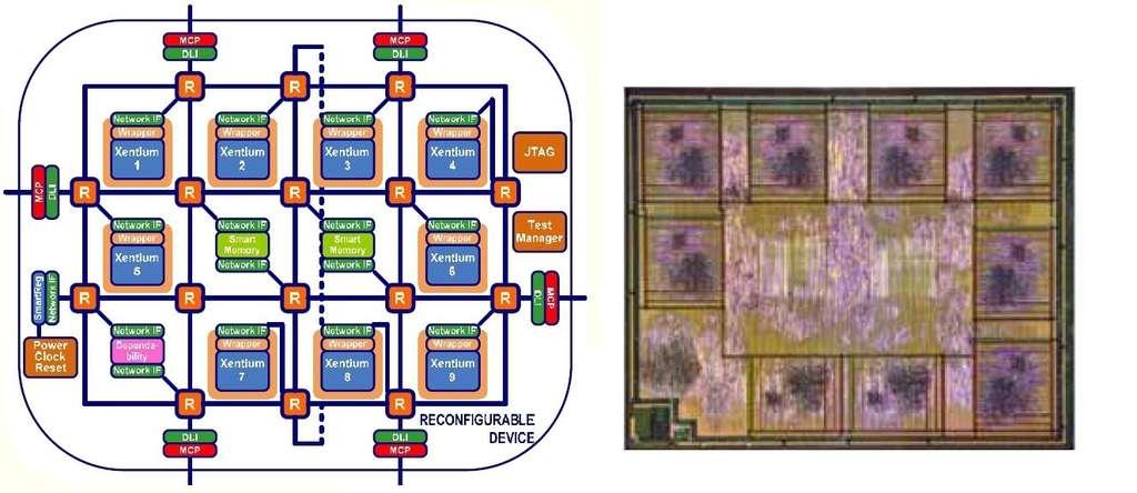 Chaque processeur RFD pour Reconfigurable Fabric Device (plan à gauche, photo à droite) contient neuf cœurs Xentium. La puce s'autodiagnostique et alloue ses tâches aux cœurs opérationnels. © Crisp
