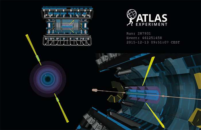 Les membres de la collaboration Atlas ont mené une recherche pour mettre en évidence la diffusion de la lumière par la lumière dans les collisions d'ions lourds de plomb en 2015. Alors que près de quatre milliards d'événements ont été détectés seuls, 13 diphotons pouvant correspondre à ce processus ont été observés. L'un d'eux est en jaune sur les images ci-dessus construites par ordinateur à partir des données du détecteur. © Cern, Atlas Collaboration