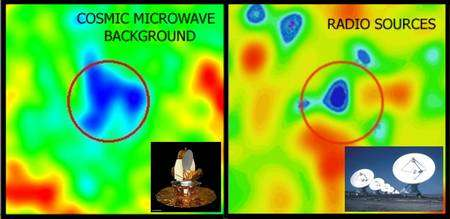 """A gauche le """"point froid"""" découvert par WMAP en bleu. A droite, et toujours en bleue le déficit en radio-galaxies découvert avec le VLA, la corrélation est évidente (Crédit : Rudnick et al., NRAO/AUI/NSF, NASA)."""