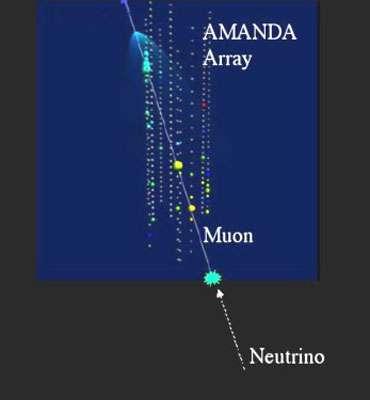 Illustration de l'expérience AMANDA installée sous la glace en antarctique