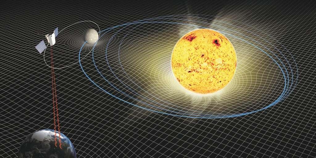 Une vue d'artiste de la sonde Messenger autour de Mercure. Le mouvement de la planète dans l'espace-temps autour du Soleil s'accompagne d'une précession du périhélie comme on peut le voir. © NASA's Goddard Space Flight Center