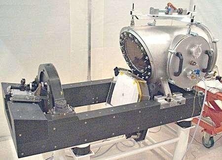 Le spectrographe SOPHIE en intégration