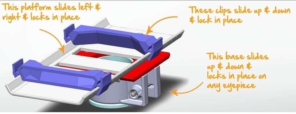 D'utilisation très simple, SkyLight se fixe autour l'oculaire (eyepiece), sur le tube du microscope. Le smartphone s'installe entre les montants bleus. Le support (platform) bouge latéralement pour cadrer l'image. © SkyLight
