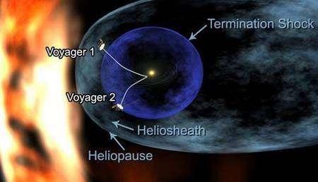 Directions prises par les deux sondes Voyager. © Nasa, JPL