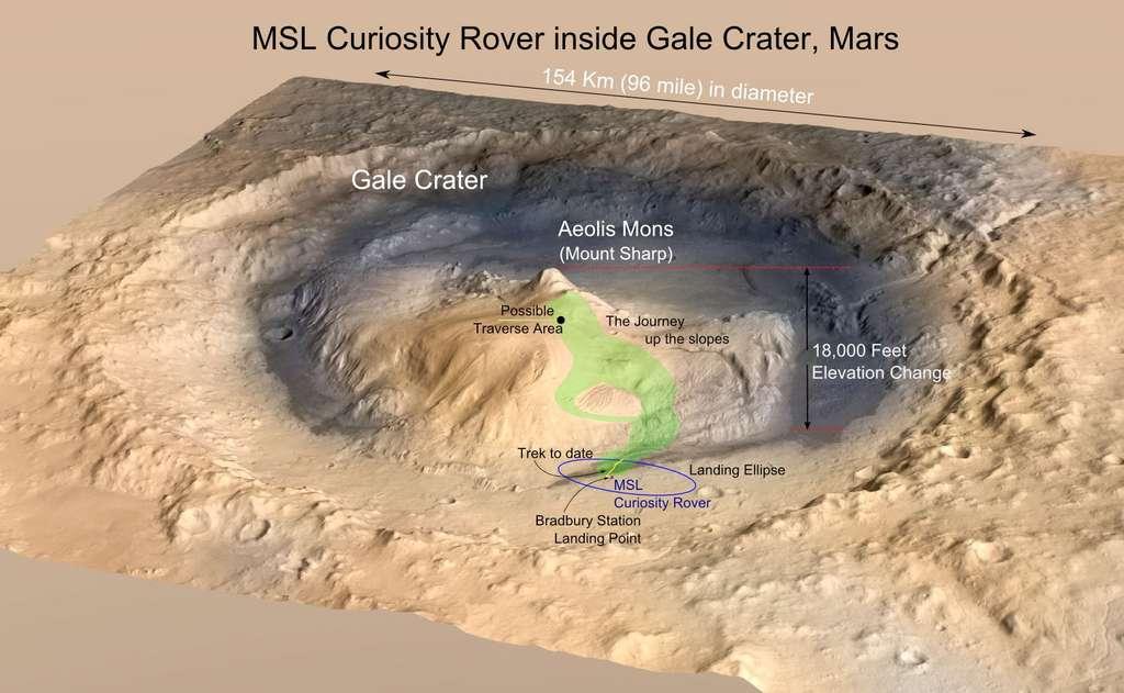 Sur cette image, le site d'atterrissage de Curiosity (ellipse), ses deux premières années d'activité et, en vert, les régions qu'il pourrait explorer ces prochains mois. © Nasa, JPL