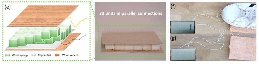 Un parquet composé d'éponges en bois reliées par des feuilles en cuivre entre deux plaques de bois pourrait générer un courant électrique. © ACS Nano, Empa