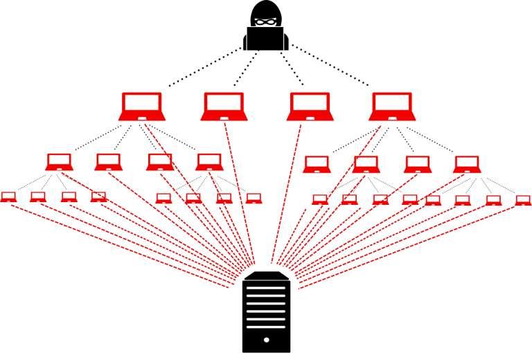 Le pirate crée un botnet, composé d'ordinateurs infectés, pour procéder à une attaque de grande envergure pour faire tomber un serveur. © Rugged Tooling