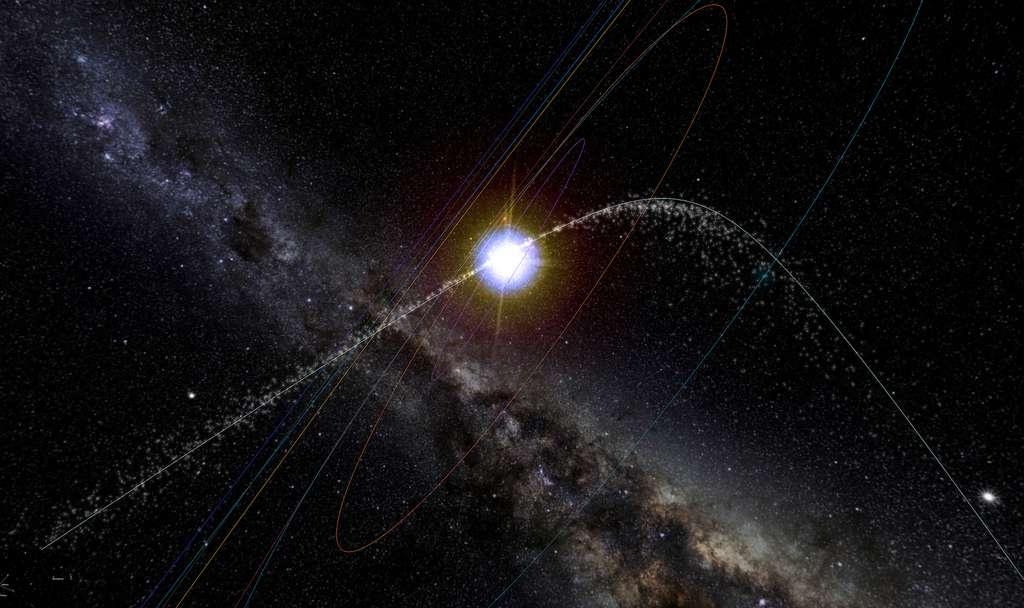 Représentation du courant de débris à l'origine de la pluie d'étoiles filantes des Géminides. L'orbite de la Terre est en bleu. Le 14 décembre, notre Planète traversera la partie la plus dense de la veine de poussière. © Meteor Showers