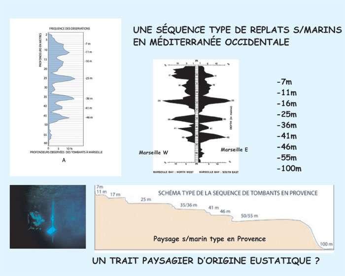 Figure 24. Les replats sous-marins en Méditerranée occidentale. © J. Collina-Girard
