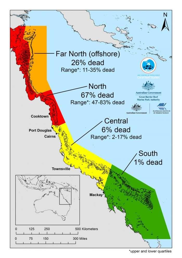 Pertes moyennes des coraux constatées sur la Grande Barrière longue de 2.300 km. Le nord, jusque-là préservé, est la zone qui a le plus souffert. © Corail Reef Studies