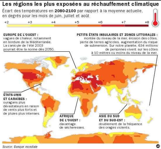 Le réchauffement climatique et ses conséquences sont très hétérogènes dans le monde. Durant la conférence de Doha, l'Alliance des petits États insulaires (Aosis), entre autres, s'attendait à ce que les principaux pays émetteurs de CO2 dédommagent les pays du Sud, premières victimes du changement climatique. © Idé