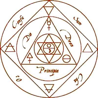 Symbole alchimie