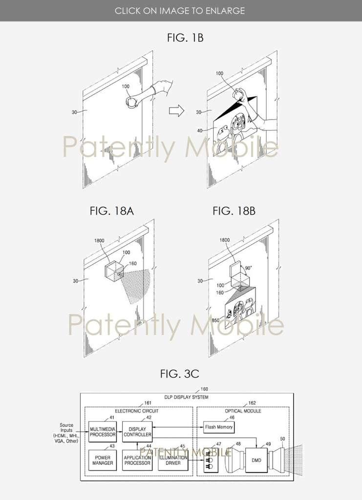 Samsung et son nouveau type de système de projection portable pouvant se fixer sur un mur ou sur une table. © Samsung, Patently Mobile