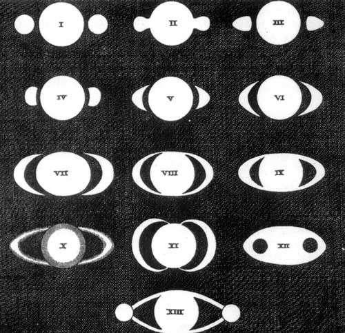Les premières représentations de Saturne au début du dix-septième siècle témoignent déjà de l'aspect changeant de la planète, qu'on expliquera qu'à partir de 1656. Numéro du dessin, auteur, année : I. Galilée, 1610. II. Scheiner, 1614. - III. Riccioli, 1640. - IV à VIII. Hévélius, 1640 à 1650. - VIII et IX Riccioli, 1648, 1650. - X. Eustache de Divinis, 1647. - XI. Fontana, 1648. - XII. Gassendi, 1645. - XIII. Riccioli, 1630. Crédits DR