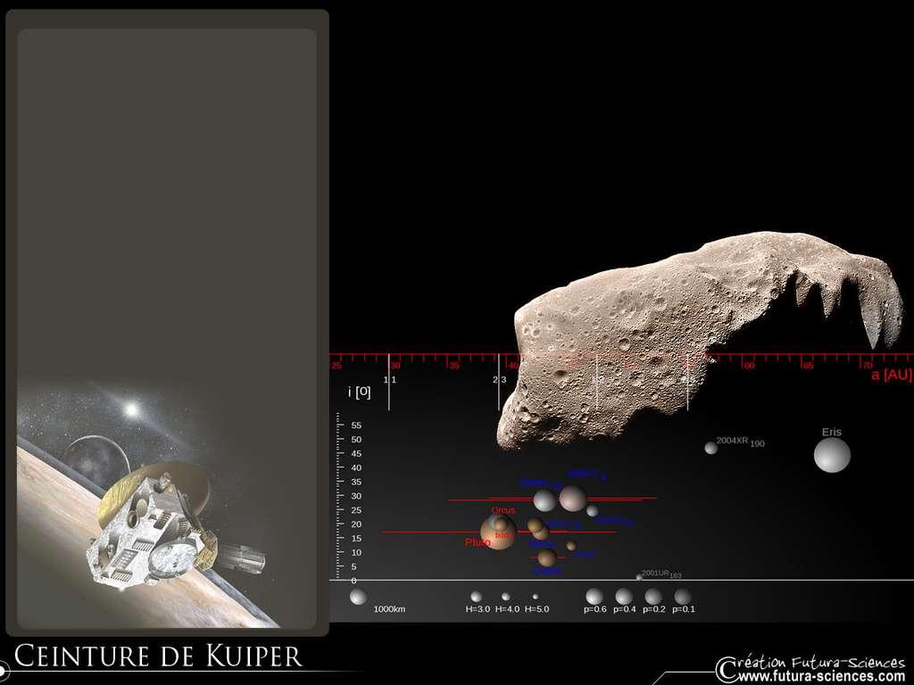 Ceinture de Kuiper